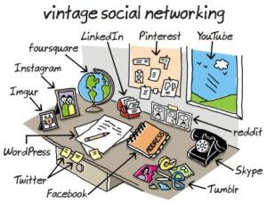 blog-social-networks